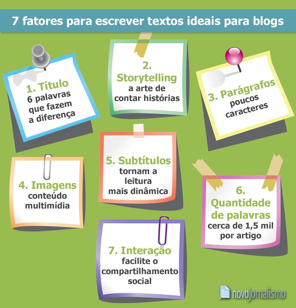 sete principais fatores para escrever textos ideais para blogs