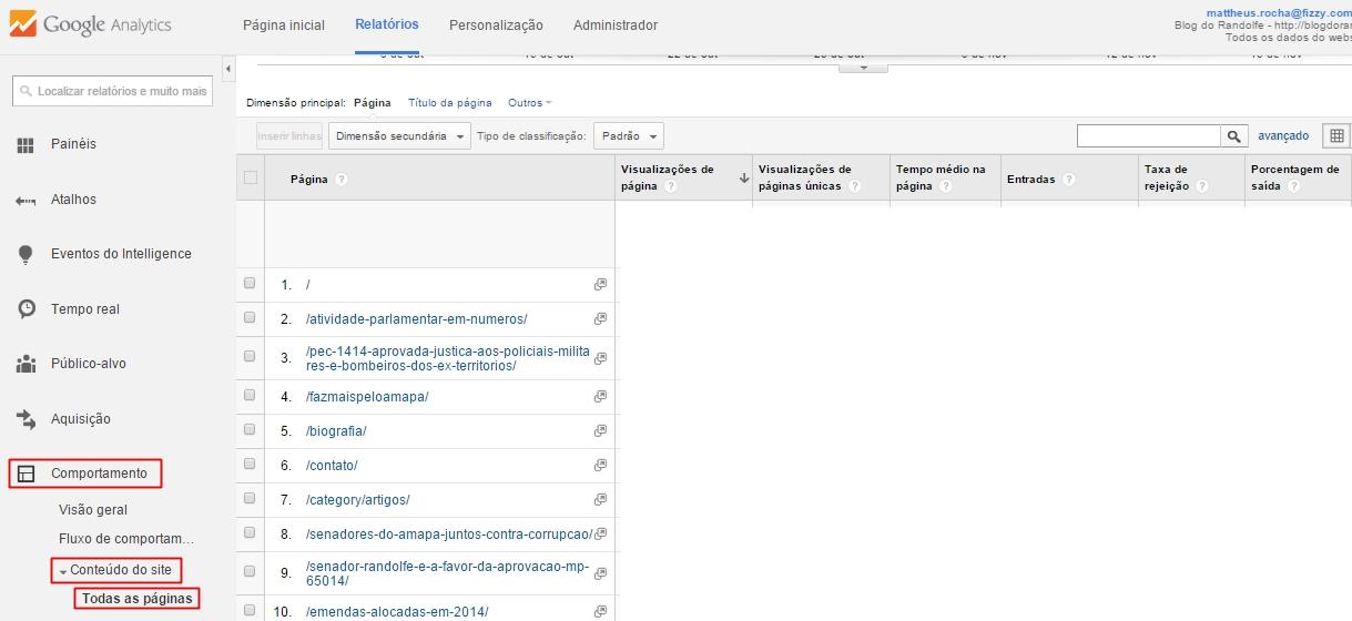 Google Analytics - conteúdo do site