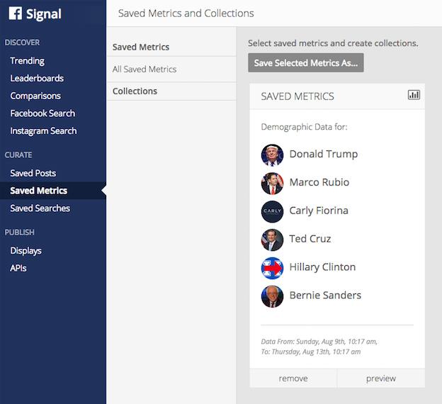 Facebook Signal - Curadoria de Conteúdo